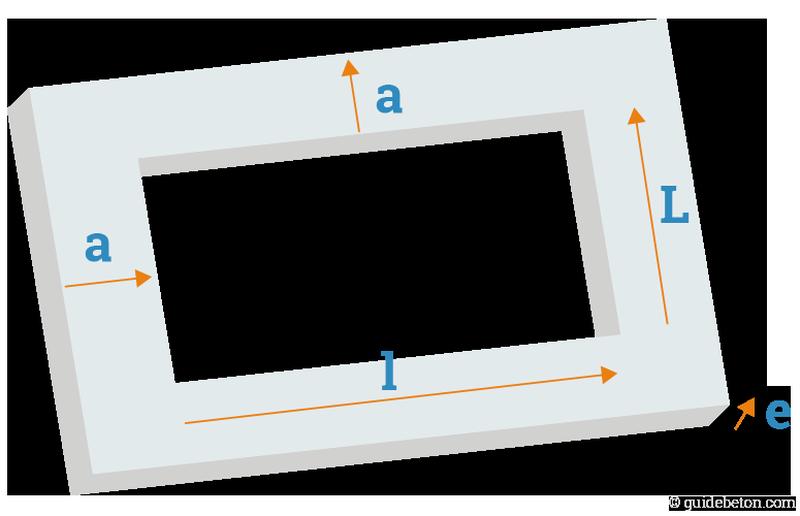 pourtour-rectangulaire